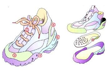 Модные туфли, туфли на высоком каблуке